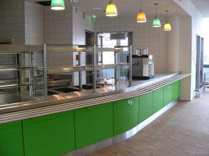 Konzeption und Standortanalyse Großküche